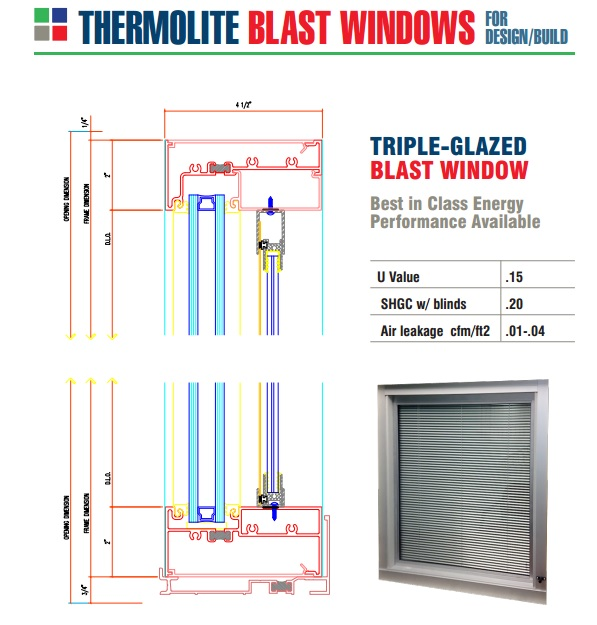 Energy efficient replacement windows thermolite windows for Most energy efficient replacement windows