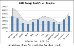 historic-energy-savings-chart