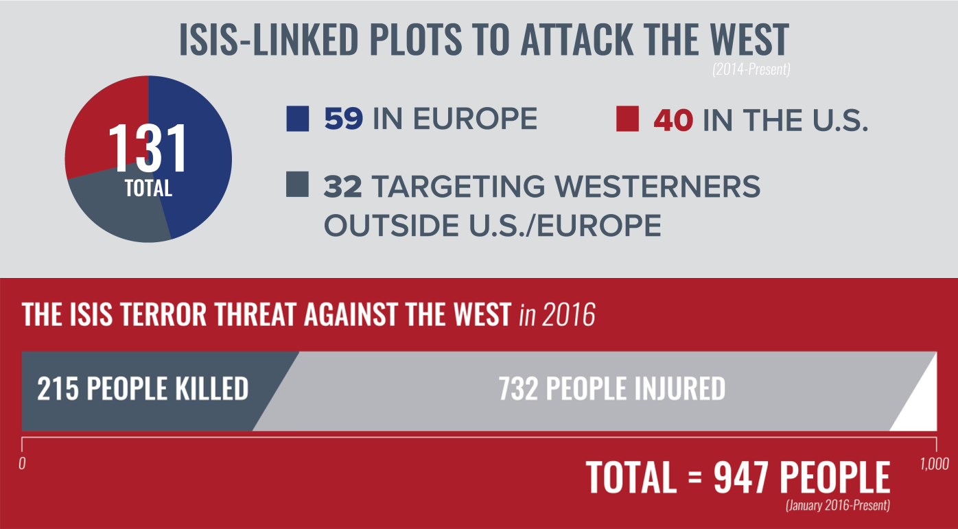 december-terror-threat-snapshot-image-3